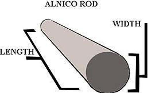 Picture of AL8R.250.1125 Magnetic Alnico 5 Rod AL25001125